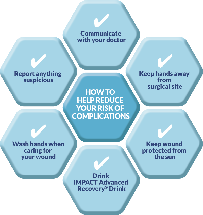 How to help reduce your risk of surgical infections